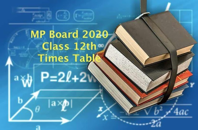 MP Board Exam