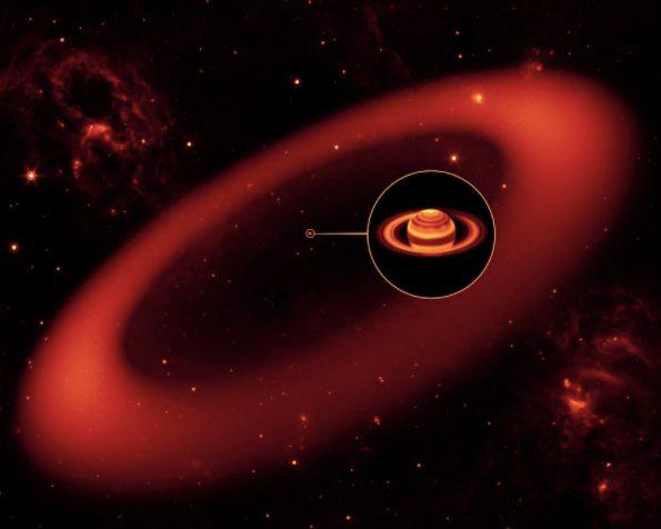 Saturn Moon's