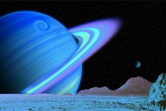 Saturn planet information, Saturn Facts, Saturn Planet