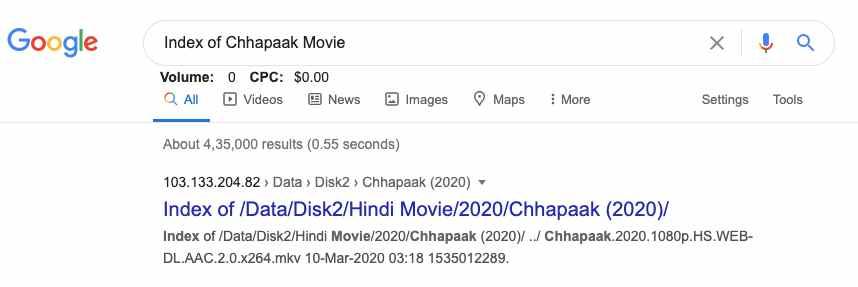 Index of Chhapaak Movie