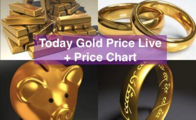 gold rate today, gold price today, Today Gold Price