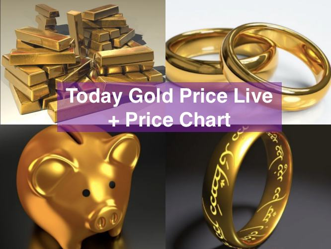 gold rate today, gold price today, Today Gold Price